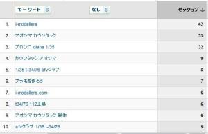 i-modelelrs 人気のページ