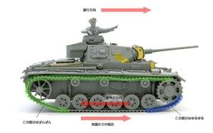 3号戦車J型 履帯の弛みに関する考察