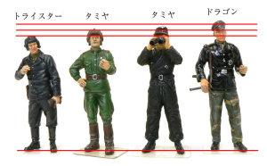 各社フィギュアの身長の比較