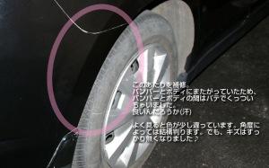 自動車の板金塗装